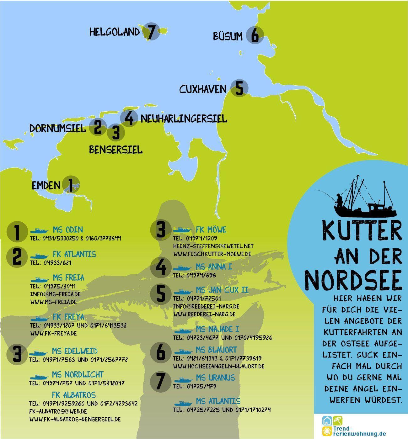 Angelkutter an der Nordsee
