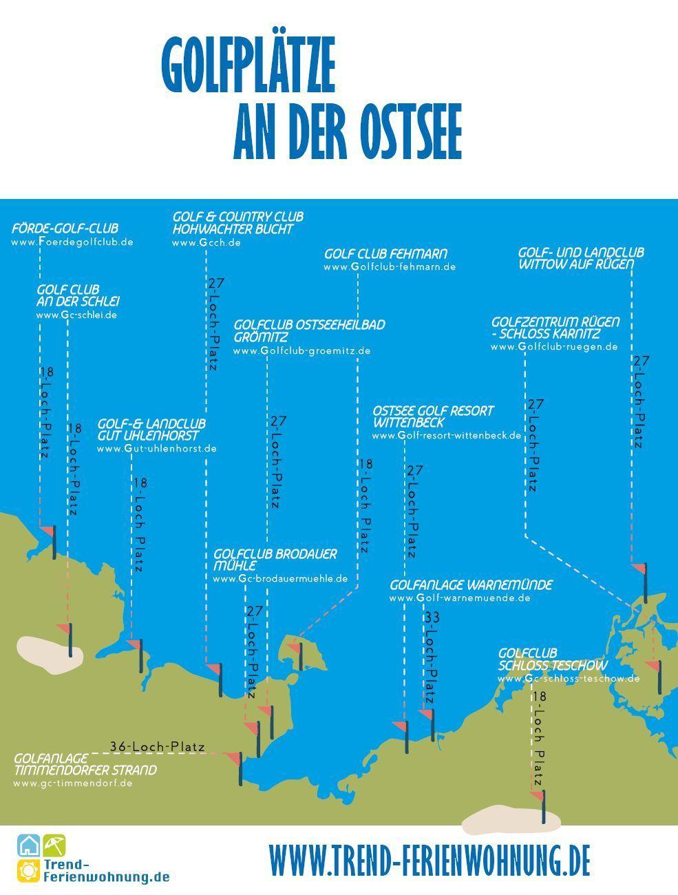 Golfen an de Ostsee