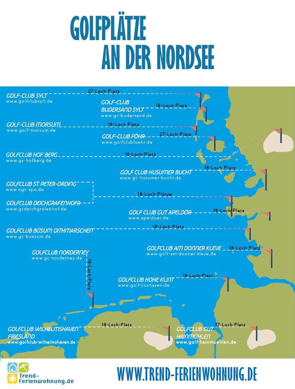 Golfen an der Nordsee