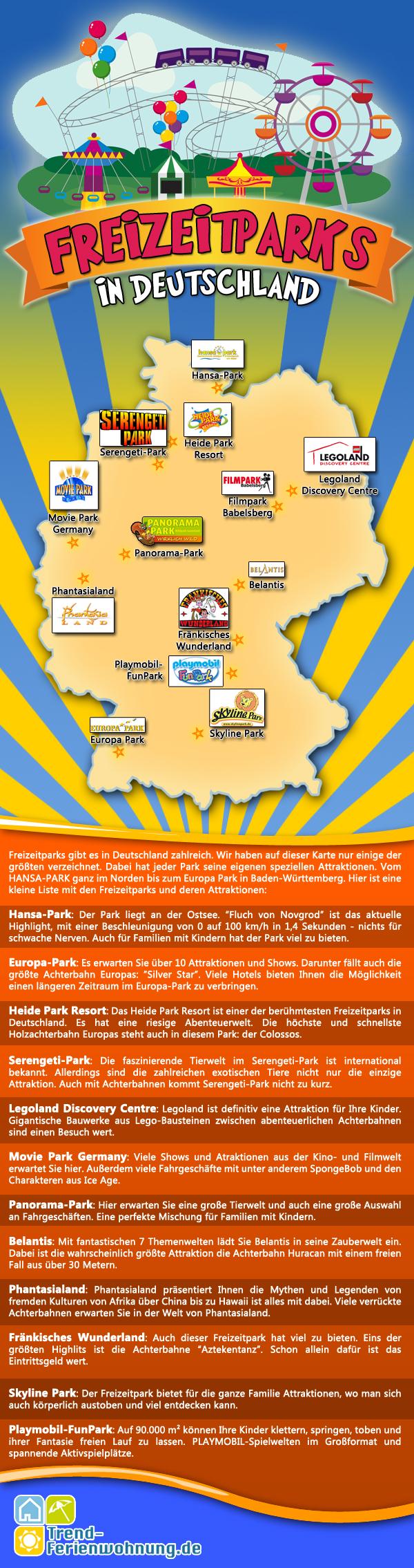 Infografik Freizeitparks Deutschland