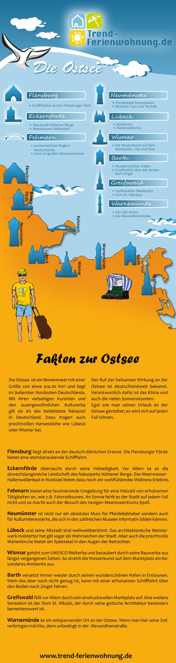 Infografik Ostsee Urlaub